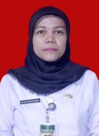 foto-Eko Sari Prasetyaningsih, S.Pd.